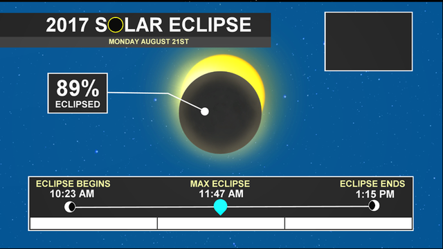 Everything you need to know about the August 21 solar eclipse in Colorado